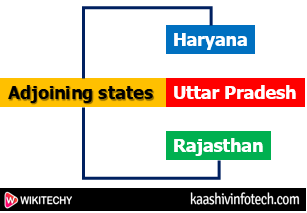 Adjoining states and their districts