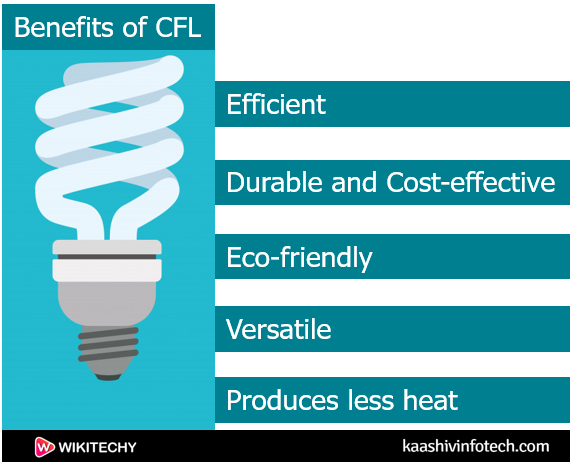 Benefits of Compact Fluorescent Lamp