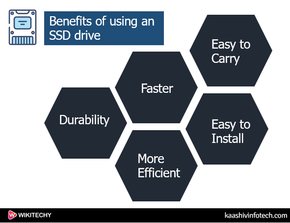 Benefits of Using an Ssd Drive