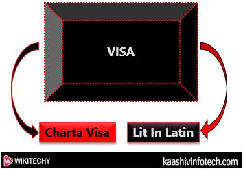 Charta Visa Lit in Latin