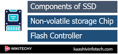 Components of Ssd