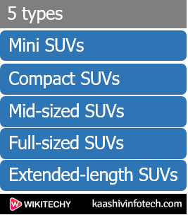 Five Types of Suv