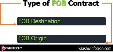 FOB Types