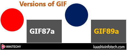 Versions of GIF
