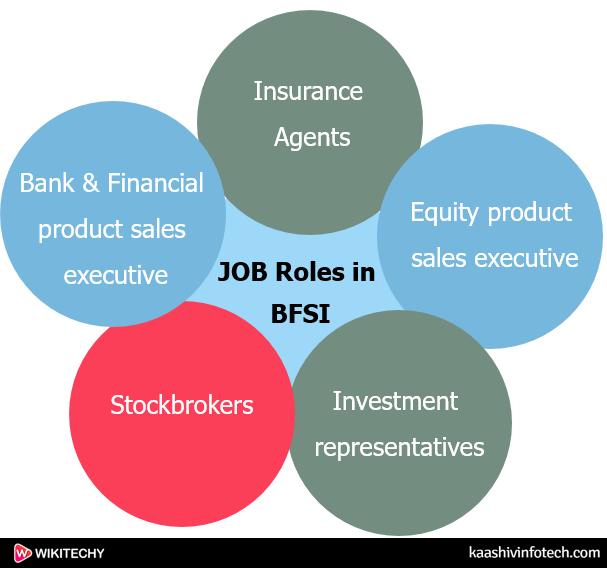 Job Roles in Bfsi