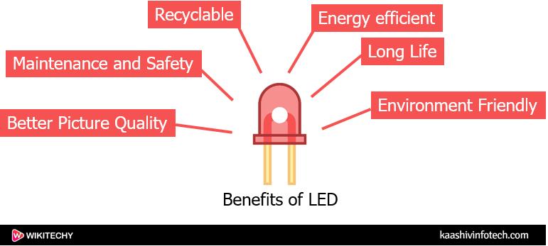 Light Emitting Diode Benefits