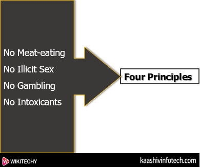 Regulative Principles