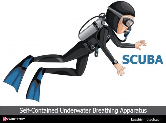 Self-Contained Underwater Breathing Apparatus