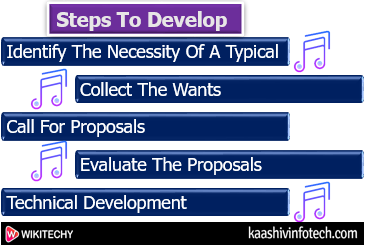 Step to Develop