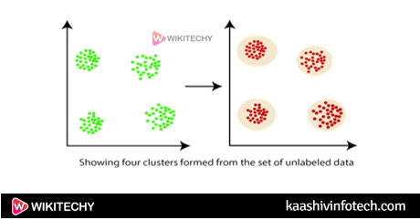 Datamining Cluster Analysis2
