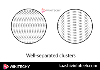 Datamining Different Types of Clustering2