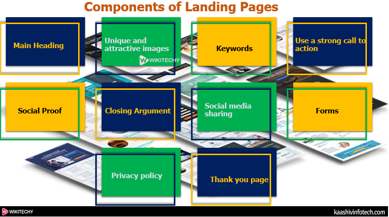 Components of Landing Pages