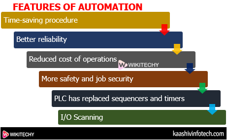Features of Automation