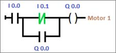 First Ladder Diagram