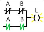 Ladder Diagram of XNOR Gate