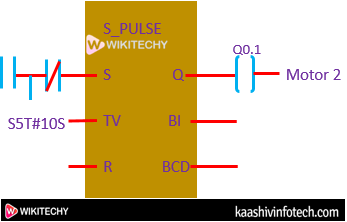 Third Ladder Diagram