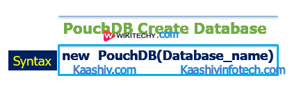 PouchDB Create Database